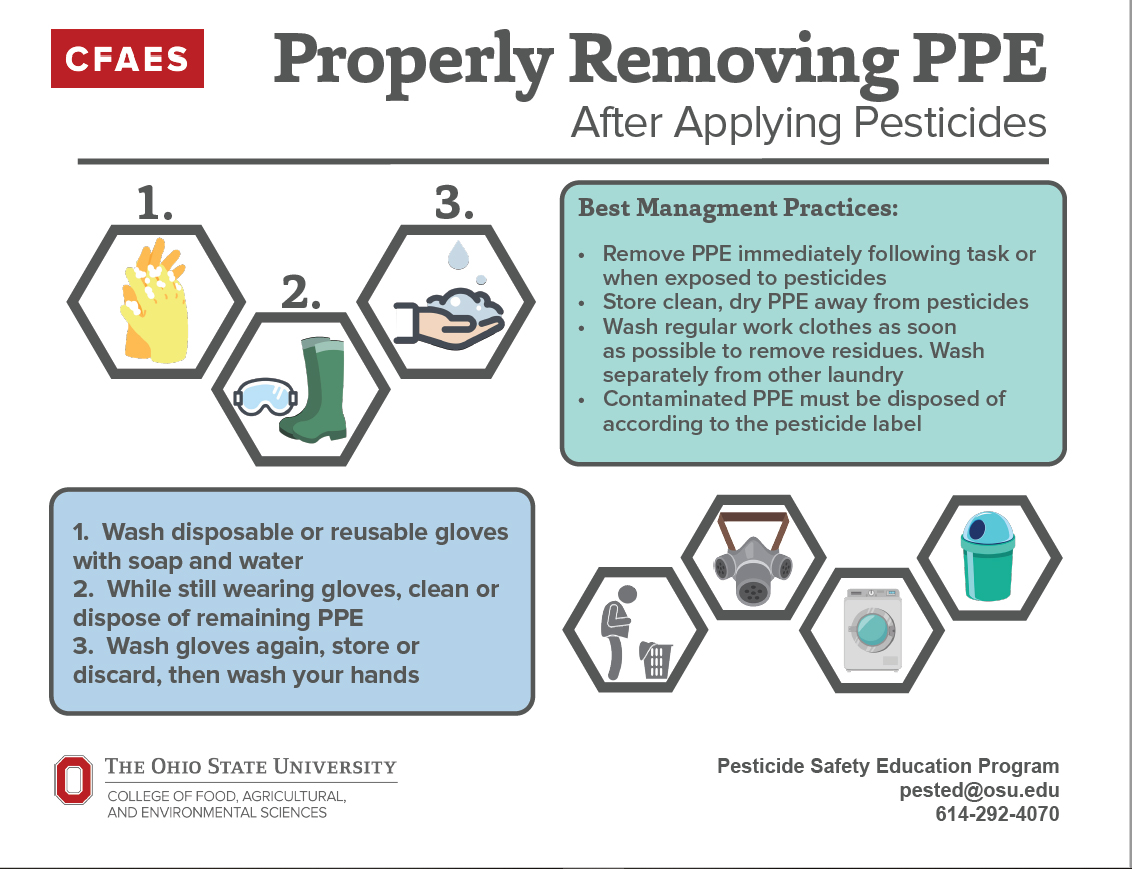 Properly Removing PPE